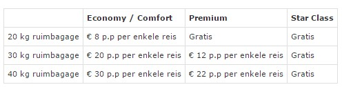 TUI.nl Gepäckbestimmungen alt